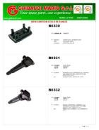 NEW IGNITION COILS IN RANGE